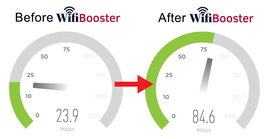 WifiBooster